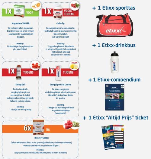 etixx_najaarspakket_samenstelling